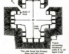 Blockhouse-diagram